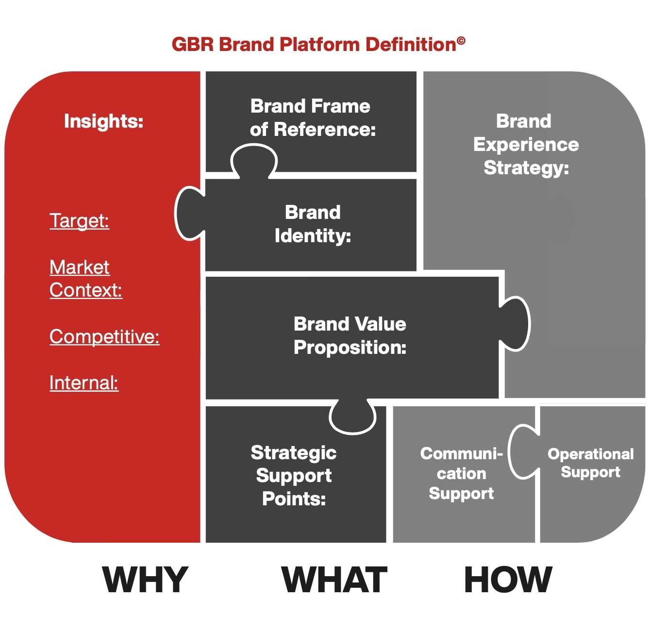 brand-strategy-platform.jpg